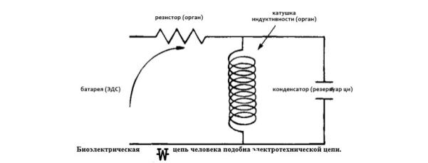 подобна электрической цепи